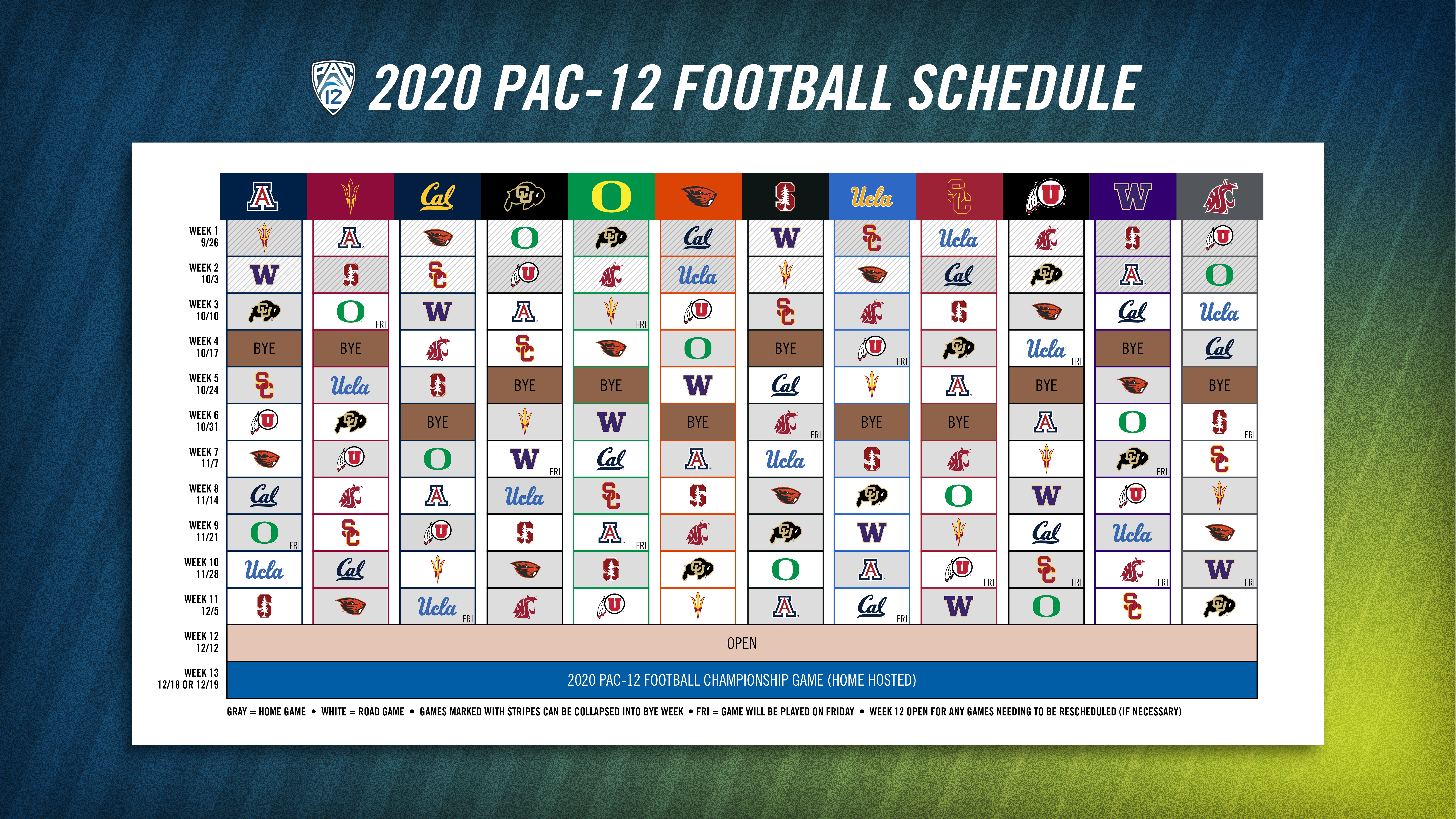 Pac 12 Approves 2020 Football Schedule Plans For Fall Sports Pac 12